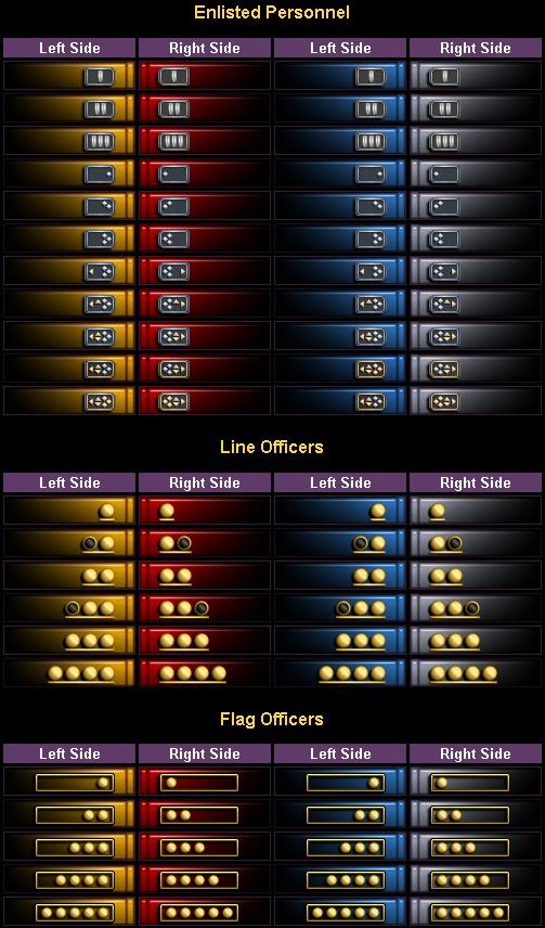 Starfleet Ranks Related Keywords & Suggestions - Starfleet ...